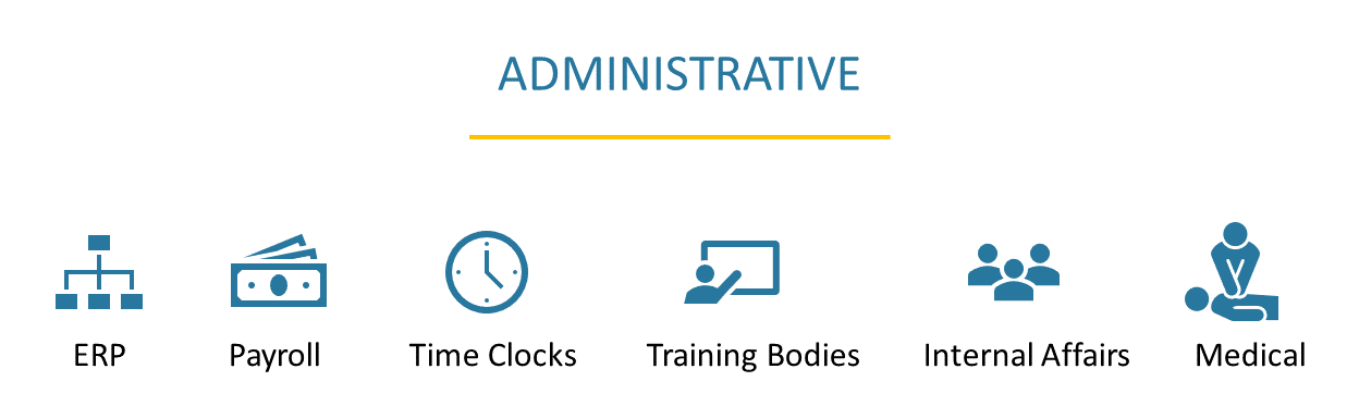 Administrative Interfaces