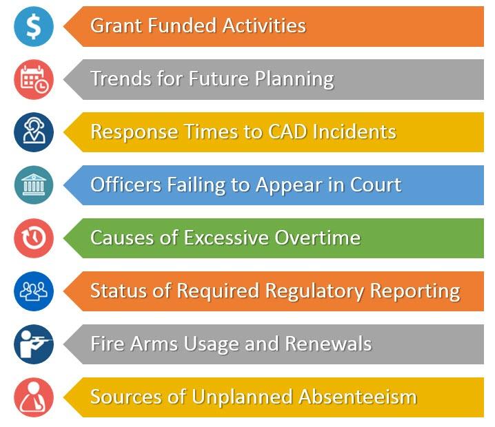 Examples of AgencyWeb Workforce Analytics