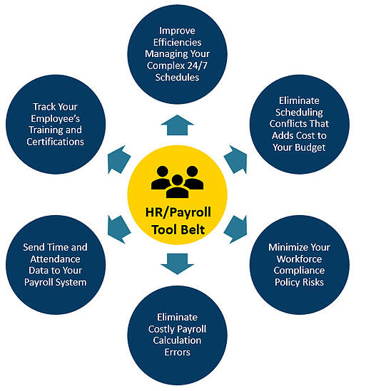 HR Payroll Tool Belt3