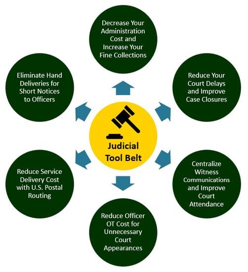 Judicial Tool Belt3