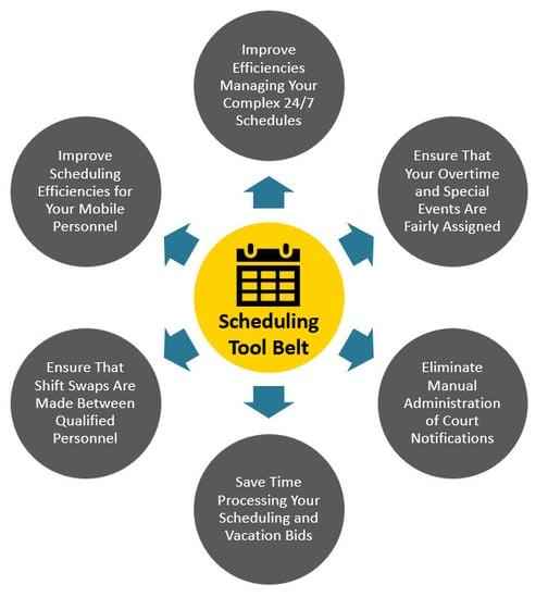Scheduling Tool Belt4